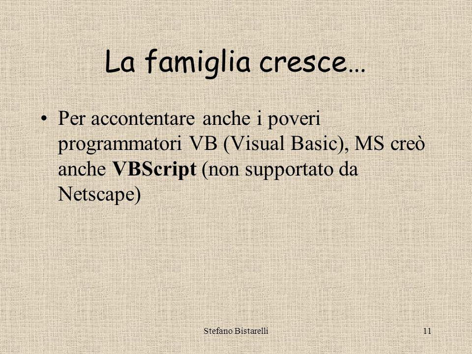 Stefano Bistarelli10 Incomprensioni in famiglia JavaScript 1.1 supportato da N.N. 3.0 in poi JScript 1.0 supportato da I.E. 3.0 in poi –Ma i due erano