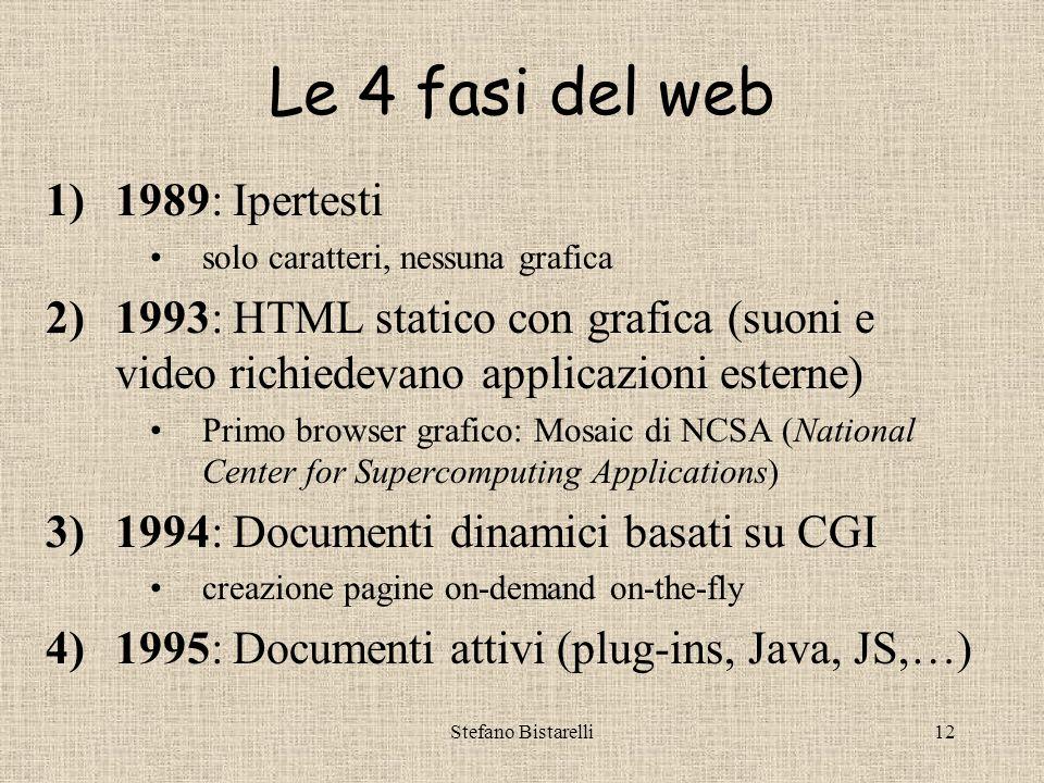 Stefano Bistarelli11 La famiglia cresce… Per accontentare anche i poveri programmatori VB (Visual Basic), MS creò anche VBScript (non supportato da Netscape)