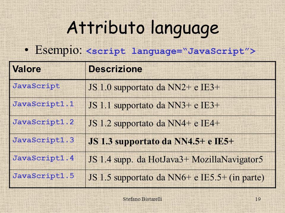 Stefano Bistarelli18 Attributo defer Esempio (notare i commenti): <!-- // Si dichiara una variabile var myvar = 500; //-->