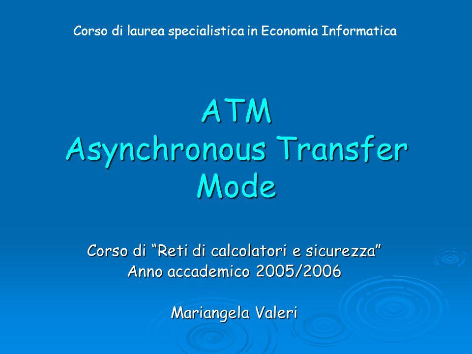 Asynchronous Transfer Mode: ATM Anni 1980/1990: iniziano ad essere sviluppati i primi standard.