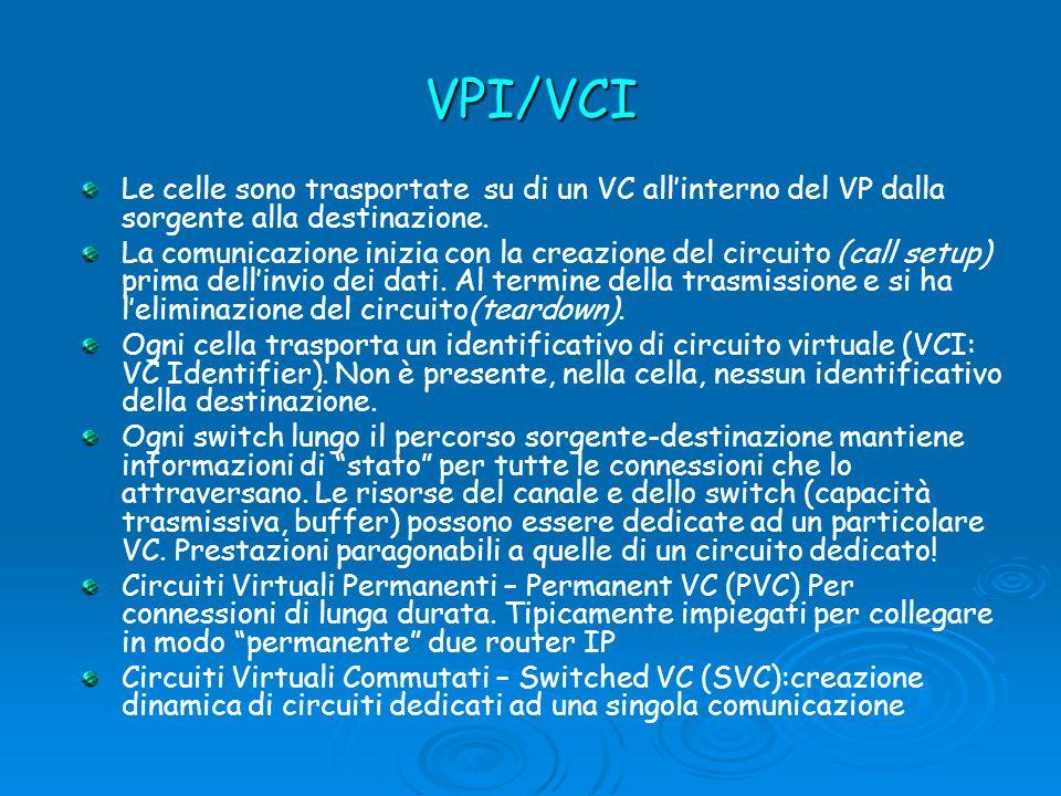 VPI/VCI Le celle sono trasportate su di un VC allinterno del VP dalla sorgente alla destinazione. La comunicazione inizia con la creazione del circuit