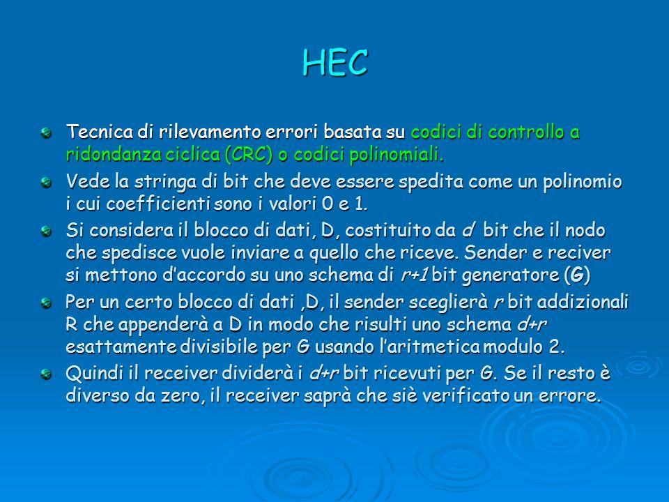 HEC Tecnica di rilevamento errori basata su codici di controllo a ridondanza ciclica (CRC) o codici polinomiali. Vede la stringa di bit che deve esser