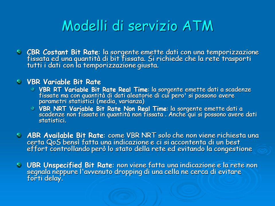 Modelli di servizio ATM CBR Costant Bit Rate: la sorgente emette dati con una temporizzazione fissata ed una quantità di bit fissata. Si richiede che