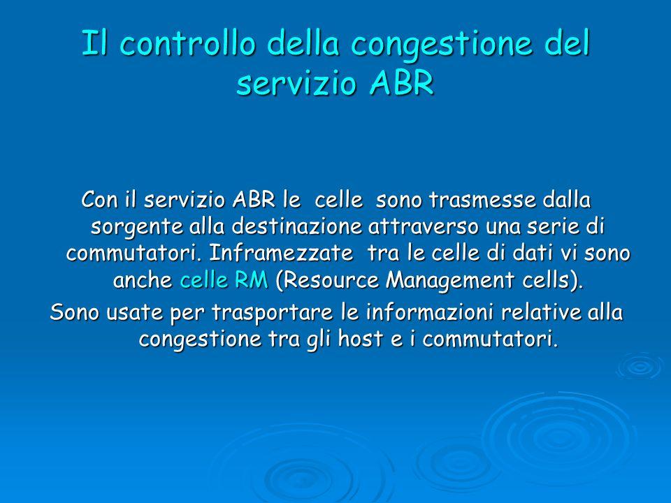 Il controllo della congestione del servizio ABR Con il servizio ABR le celle sono trasmesse dalla sorgente alla destinazione attraverso una serie di commutatori.