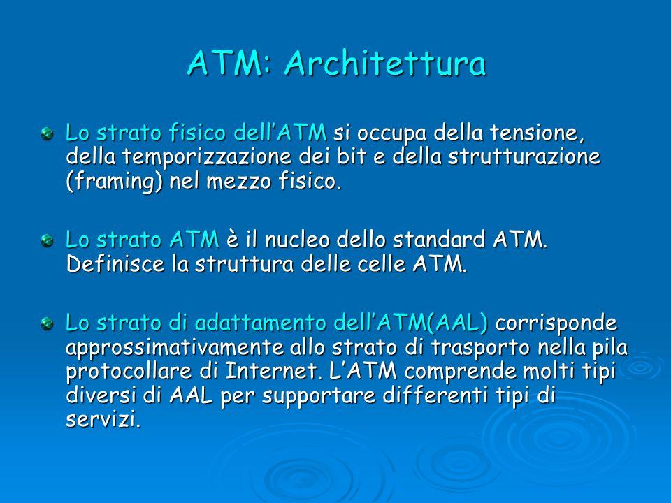 ATM: Architettura Lo strato fisico dellATM si occupa della tensione, della temporizzazione dei bit e della strutturazione (framing) nel mezzo fisico.