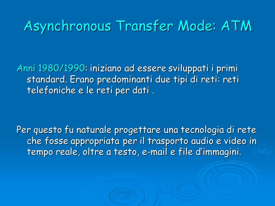 Asynchronous Transfer Mode: ATM Anni 1980/1990: iniziano ad essere sviluppati i primi standard. Erano predominanti due tipi di reti: reti telefoniche