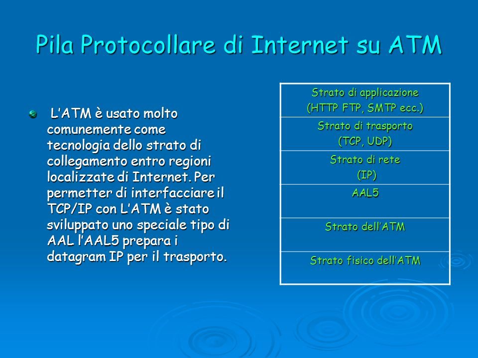 Pila Protocollare di Internet su ATM LATM è usato molto comunemente come tecnologia dello strato di collegamento entro regioni localizzate di Internet.