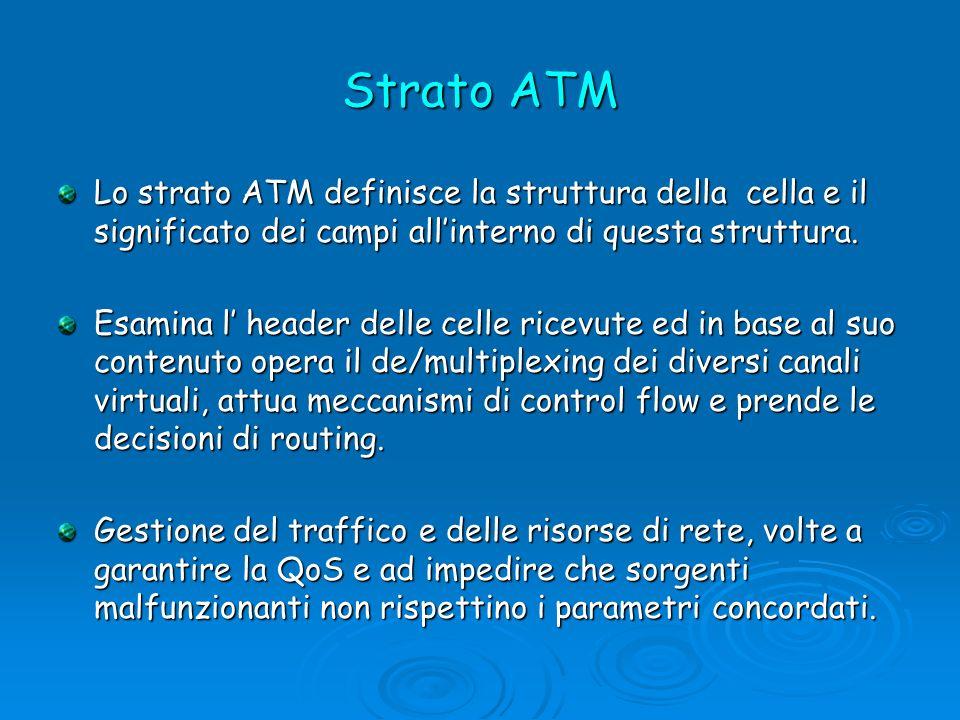 Strato ATM Lo strato ATM definisce la struttura della cella e il significato dei campi allinterno di questa struttura. Esamina l header delle celle ri