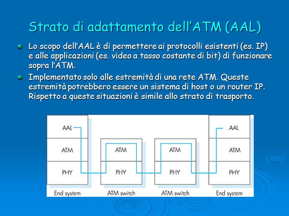 Strato di adattamento dellATM (AAL) Lo scopo dellAAL è di permettere ai protocolli esistenti (es. IP) e alle applicazioni (es. video a tasso costante