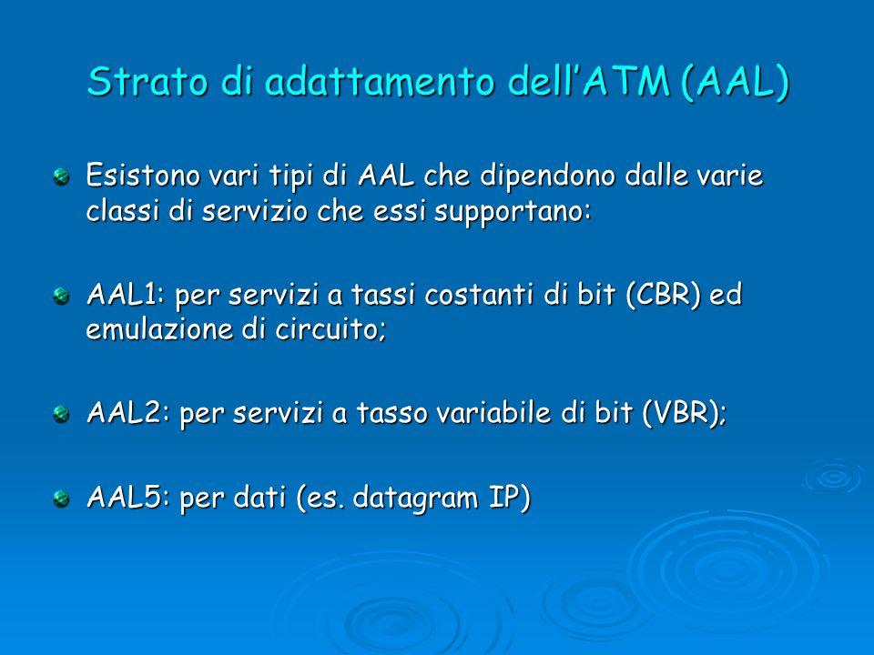 Strato di adattamento dellATM (AAL) Esistono vari tipi di AAL che dipendono dalle varie classi di servizio che essi supportano: AAL1: per servizi a ta