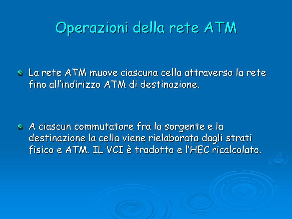 Operazioni della rete ATM La rete ATM muove ciascuna cella attraverso la rete fino allindirizzo ATM di destinazione. A ciascun commutatore fra la sorg