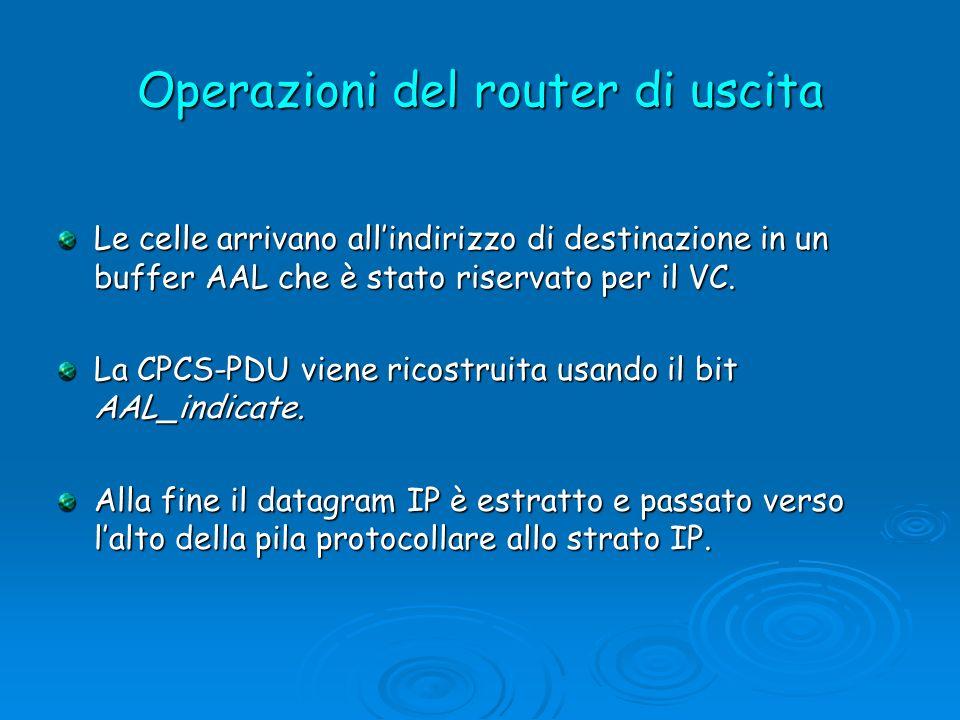 Operazioni del router di uscita Le celle arrivano allindirizzo di destinazione in un buffer AAL che è stato riservato per il VC. La CPCS-PDU viene ric