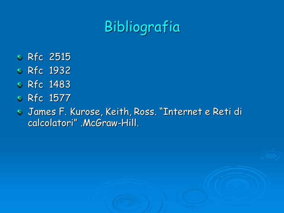 Bibliografia Rfc 2515 Rfc 1932 Rfc 1483 Rfc 1577 James F. Kurose, Keith, Ross. Internet e Reti di calcolatori.McGraw-Hill.