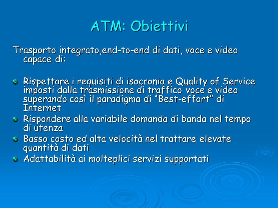 ATM: Caratteristiche La tecnica di trasporto ATM è orientata alla connessione e a commutazione di pacchetto LATM usa pacchetti di lunghezza fissa di 53 byte detti celle di cui 5 dintestazione e 48 di carico utile.