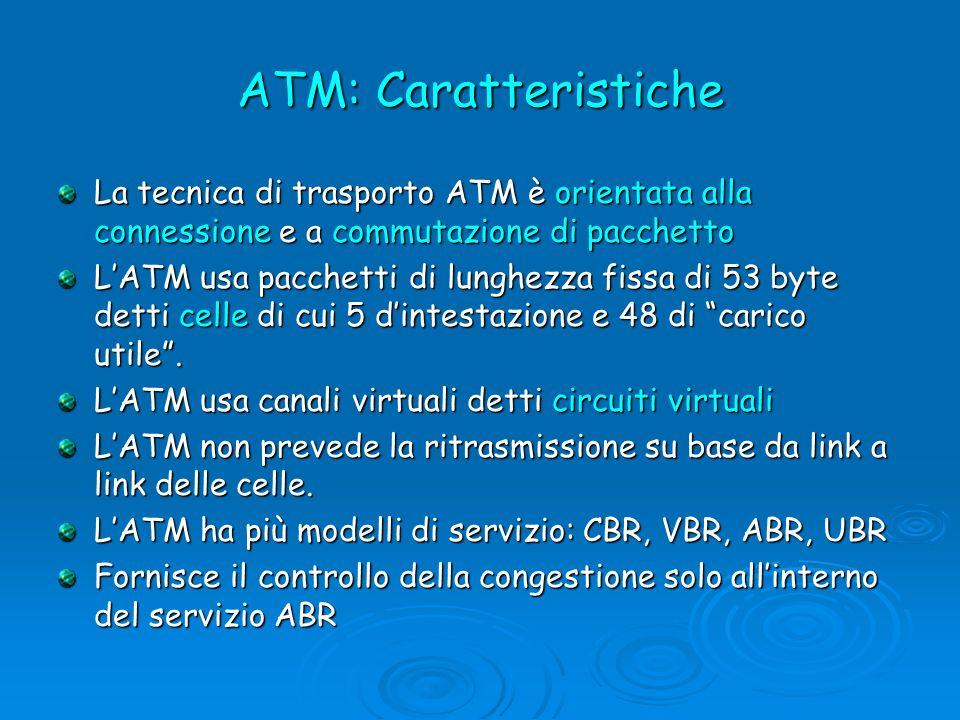 ATM: Caratteristiche La tecnica di trasporto ATM è orientata alla connessione e a commutazione di pacchetto LATM usa pacchetti di lunghezza fissa di 5
