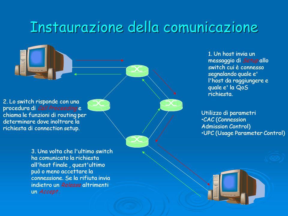Instaurazione della comunicazione 2. Lo switch risponde con una procedura di Call Proceeding e chiama le funzioni di routing per determinare dove inol