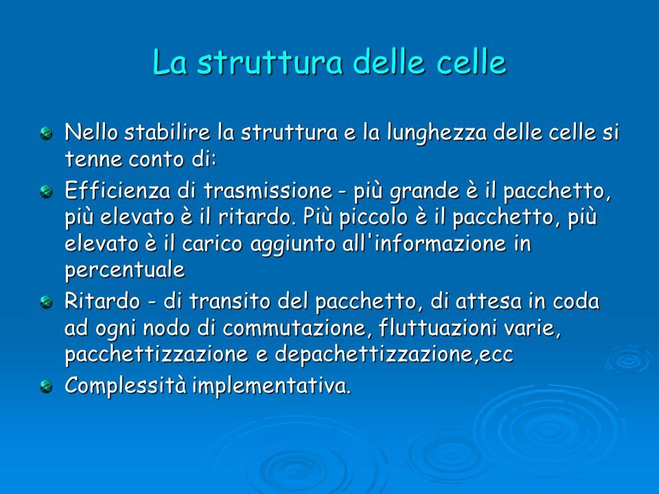 La struttura delle celle Nello stabilire la struttura e la lunghezza delle celle si tenne conto di: Efficienza di trasmissione - più grande è il pacchetto, più elevato è il ritardo.