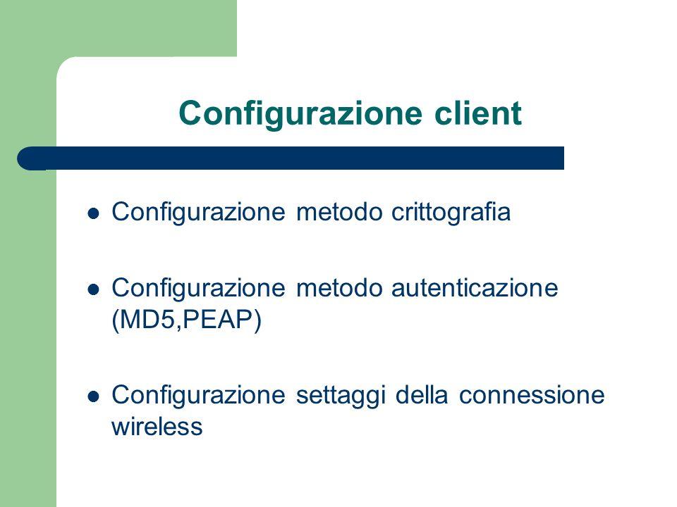 Configurazione client Configurazione metodo crittografia Configurazione metodo autenticazione (MD5,PEAP) Configurazione settaggi della connessione wir