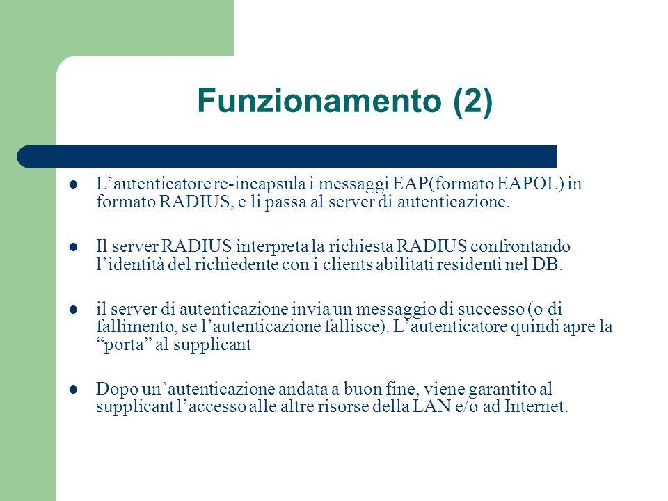 Funzionamento (2) Lautenticatore re-incapsula i messaggi EAP(formato EAPOL) in formato RADIUS, e li passa al server di autenticazione. Il server RADIU