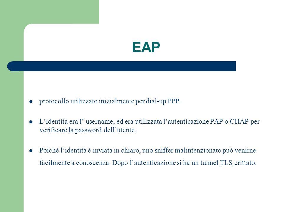 EAP protocollo utilizzato inizialmente per dial-up PPP. Lidentità era l username, ed era utilizzata lautenticazione PAP o CHAP per verificare la passw