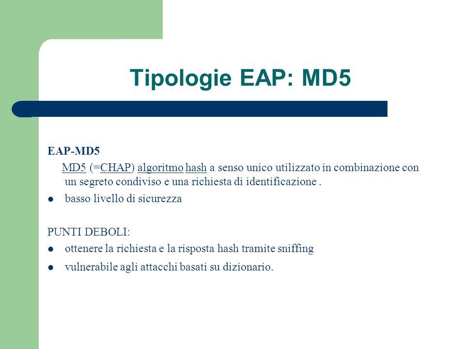 Tipologie EAP: MD5 EAP-MD5 MD5 (=CHAP) algoritmo hash a senso unico utilizzato in combinazione con un segreto condiviso e una richiesta di identificaz