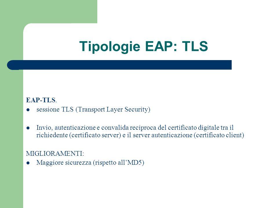Tipologie EAP: TLS EAP-TLS. sessione TLS (Transport Layer Security) Invio, autenticazione e convalida reciproca del certificato digitale tra il richie
