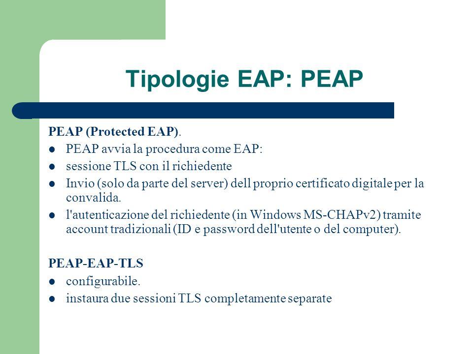 Tipologie EAP: PEAP PEAP (Protected EAP). PEAP avvia la procedura come EAP: sessione TLS con il richiedente Invio (solo da parte del server) dell prop