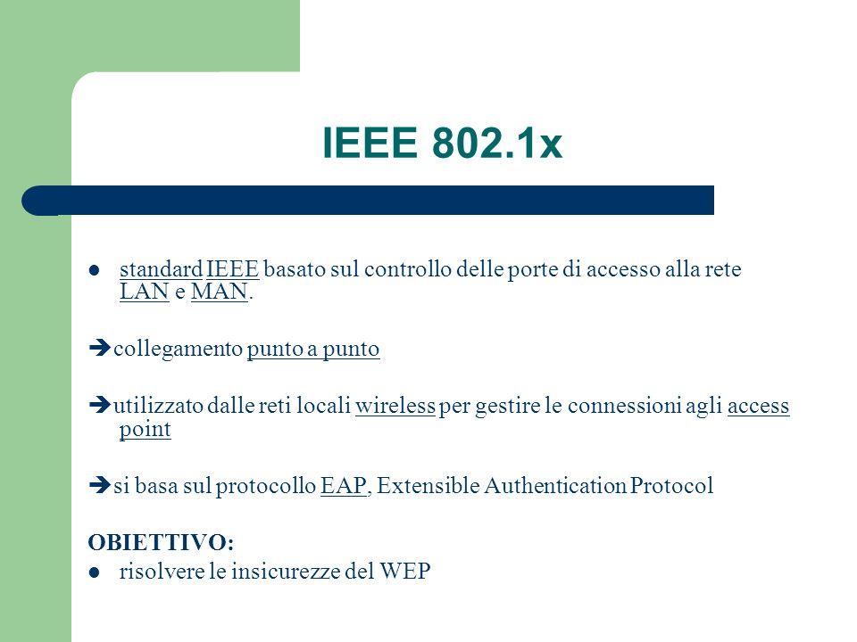 IEEE 802.1x standard IEEE basato sul controllo delle porte di accesso alla rete LAN e MAN. standardIEEE LANMAN collegamento punto a puntopunto a punto
