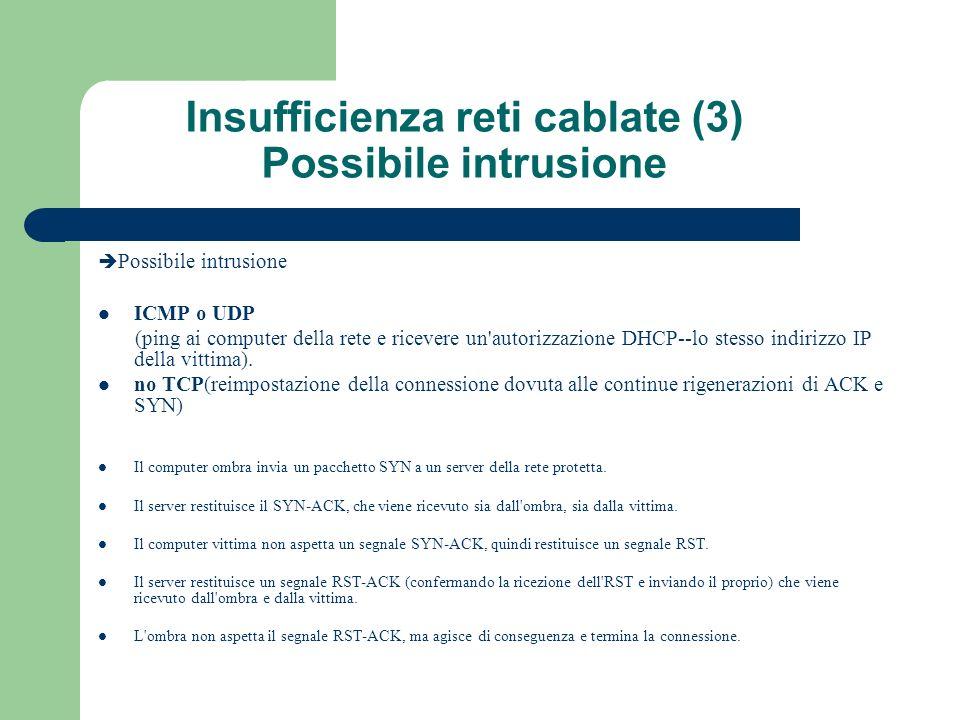 Insufficienza reti cablate (3) Possibile intrusione Possibile intrusione ICMP o UDP (ping ai computer della rete e ricevere un'autorizzazione DHCP--lo