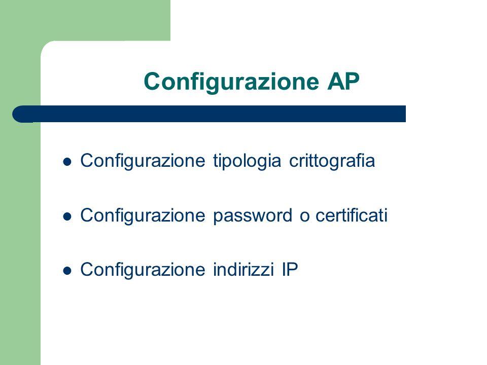 Configurazione client Configurazione metodo crittografia Configurazione metodo autenticazione (MD5,PEAP) Configurazione settaggi della connessione wireless
