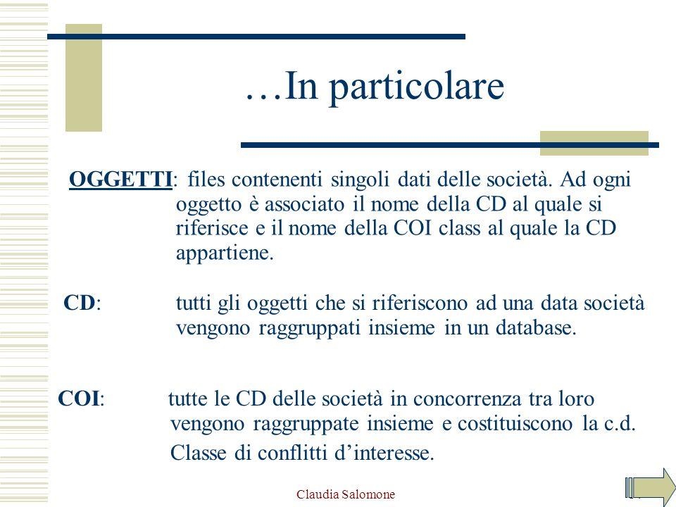 Claudia Salomone14 …In particolare OGGETTIOGGETTI: files contenenti singoli dati delle società. Ad ogni oggetto è associato il nome della CD al quale