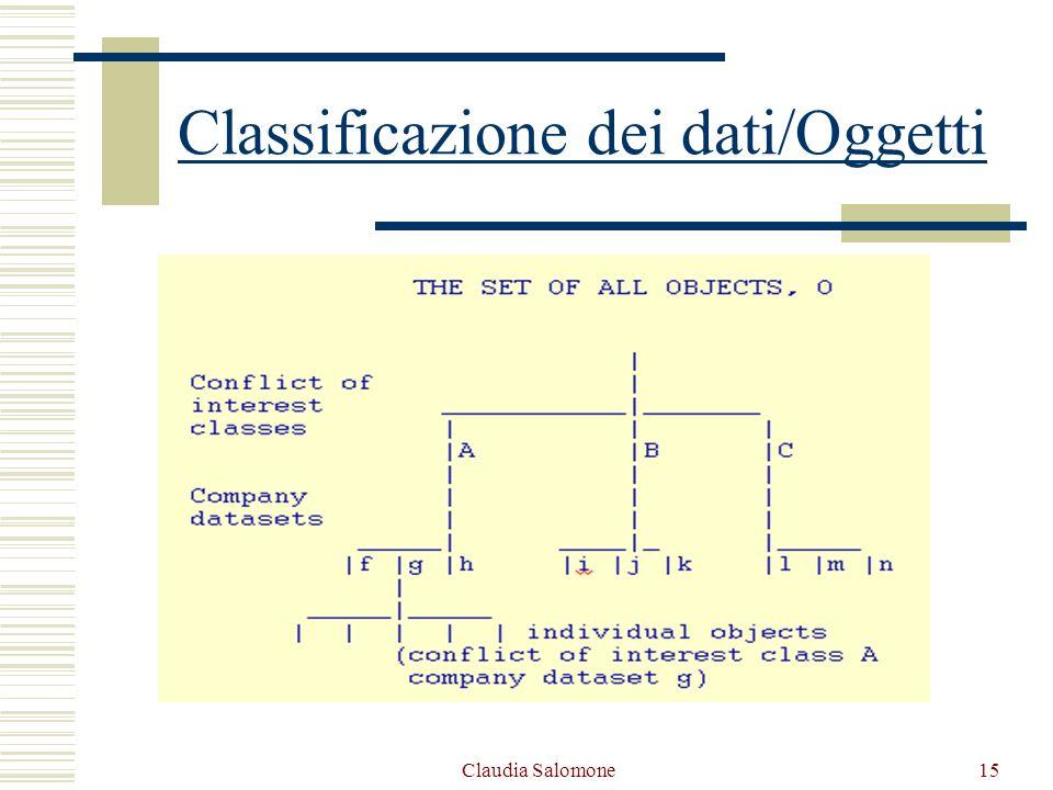 Claudia Salomone15 Classificazione dei dati/Oggetti