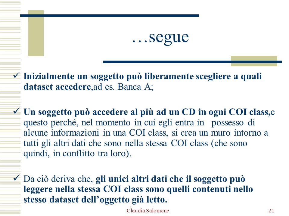 Claudia Salomone21 …segue Inizialmente un soggetto può liberamente scegliere a quali dataset accedere,ad es. Banca A; Un soggetto può accedere al più
