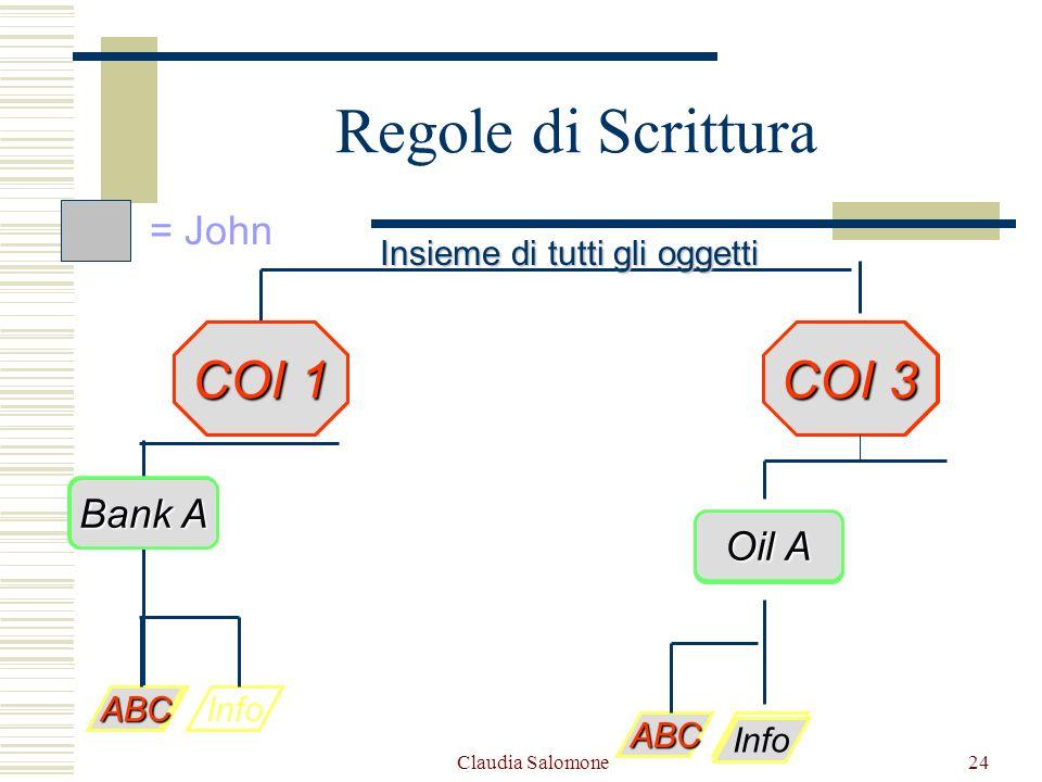 Claudia Salomone24 Regole di Scrittura Info Bank A Oil A COI 1 COI 3 Insieme di tutti gli oggetti Info Oil A COI 3 Bank A COI 1 ABC ABC = John COI 1 B