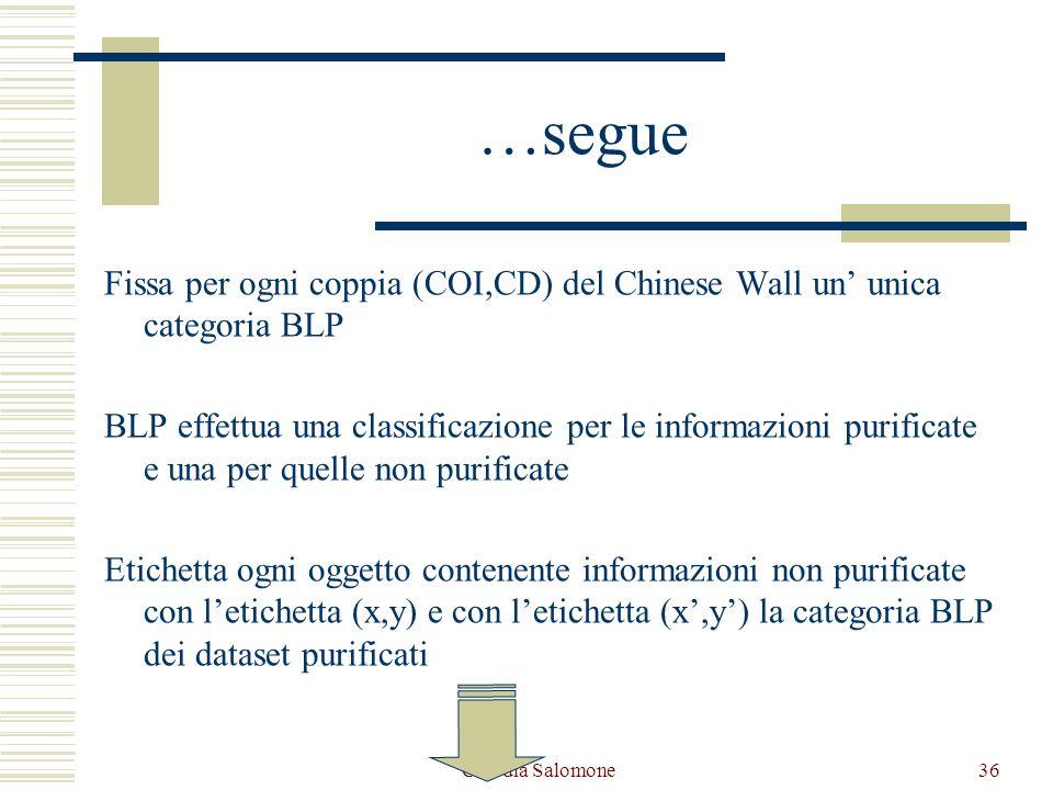Claudia Salomone36 …segue Fissa per ogni coppia (COI,CD) del Chinese Wall un unica categoria BLP BLP effettua una classificazione per le informazioni