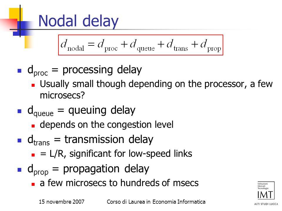 15 novembre 2007Corso di Laurea in Economia Informatica Nodal delay d proc = processing delay Usually small though depending on the processor, a few m