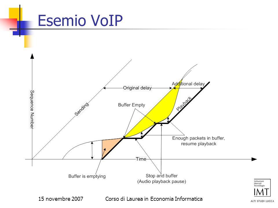 15 novembre 2007Corso di Laurea in Economia Informatica Esemio VoIP