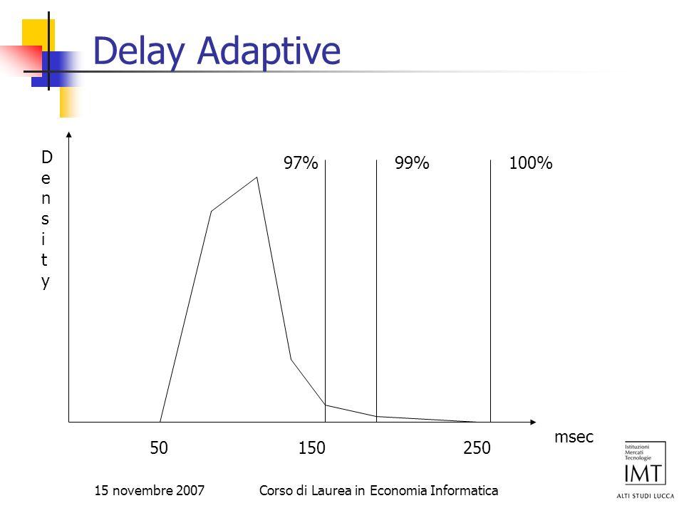 15 novembre 2007Corso di Laurea in Economia Informatica Delay Adaptive 50 msec DensityDensity 150250 100%99%97%