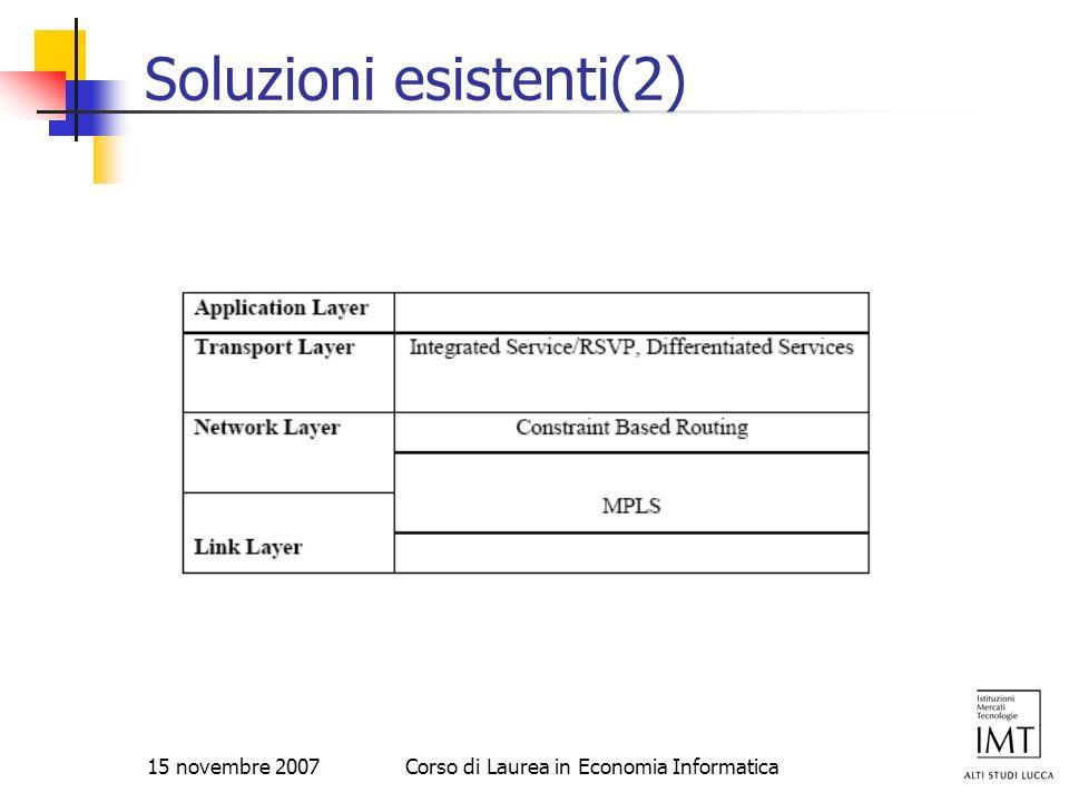 15 novembre 2007Corso di Laurea in Economia Informatica Soluzioni esistenti(2)