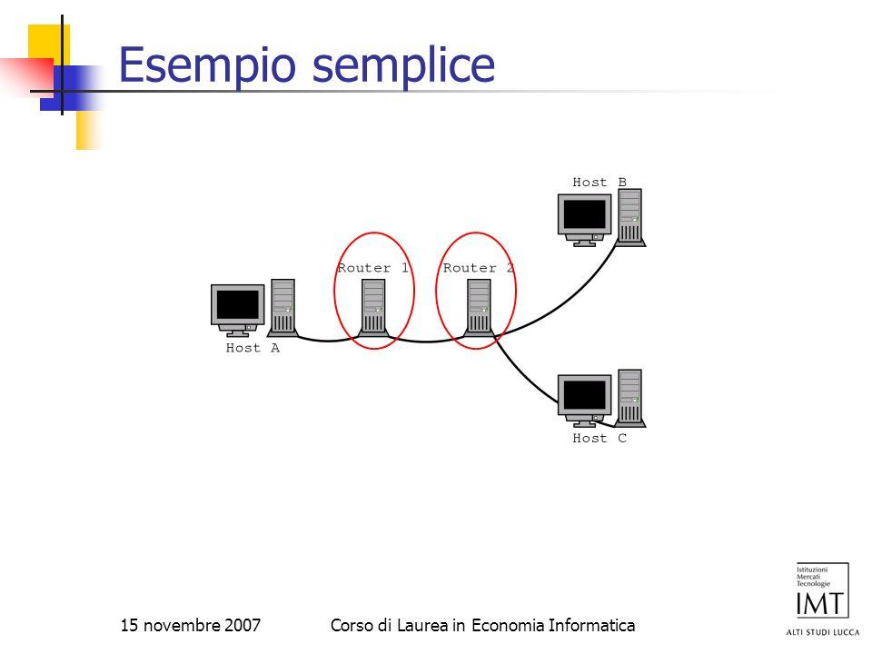 15 novembre 2007Corso di Laurea in Economia Informatica Esempio semplice