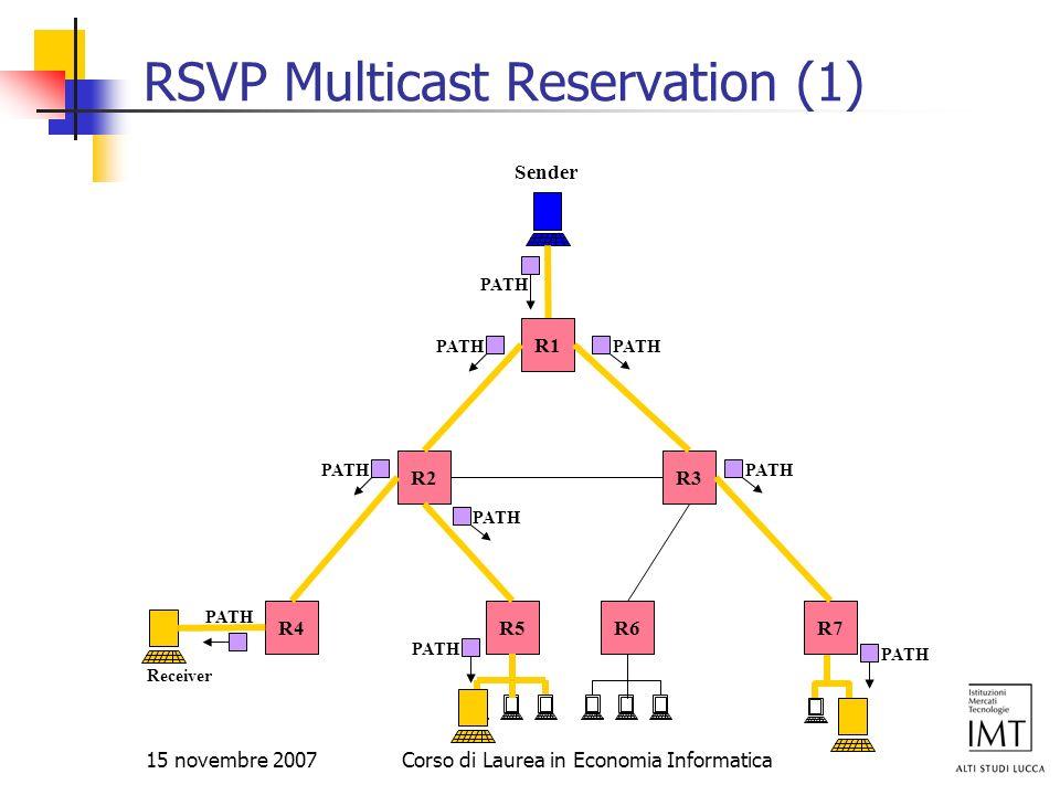 15 novembre 2007Corso di Laurea in Economia Informatica RSVP Multicast Reservation (1) R5R6 R3R2 R1 R4R7 Sender Receiver PATH
