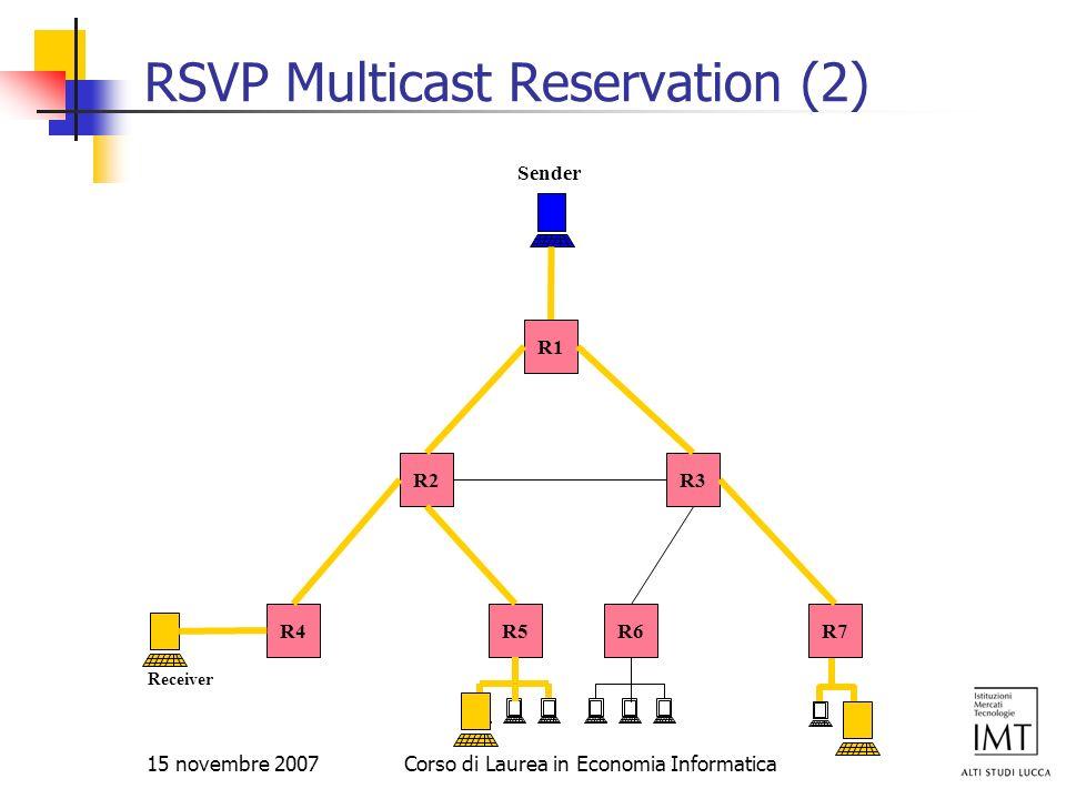 15 novembre 2007Corso di Laurea in Economia Informatica RSVP Multicast Reservation (2) R5R6 R3R2 R1 R4R7 Sender Receiver