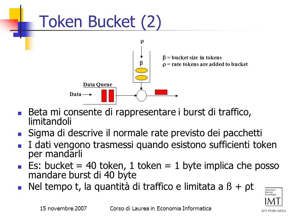 15 novembre 2007Corso di Laurea in Economia Informatica Token Bucket (2) Beta mi consente di rappresentare i burst di traffico, limitandoli Sigma di d