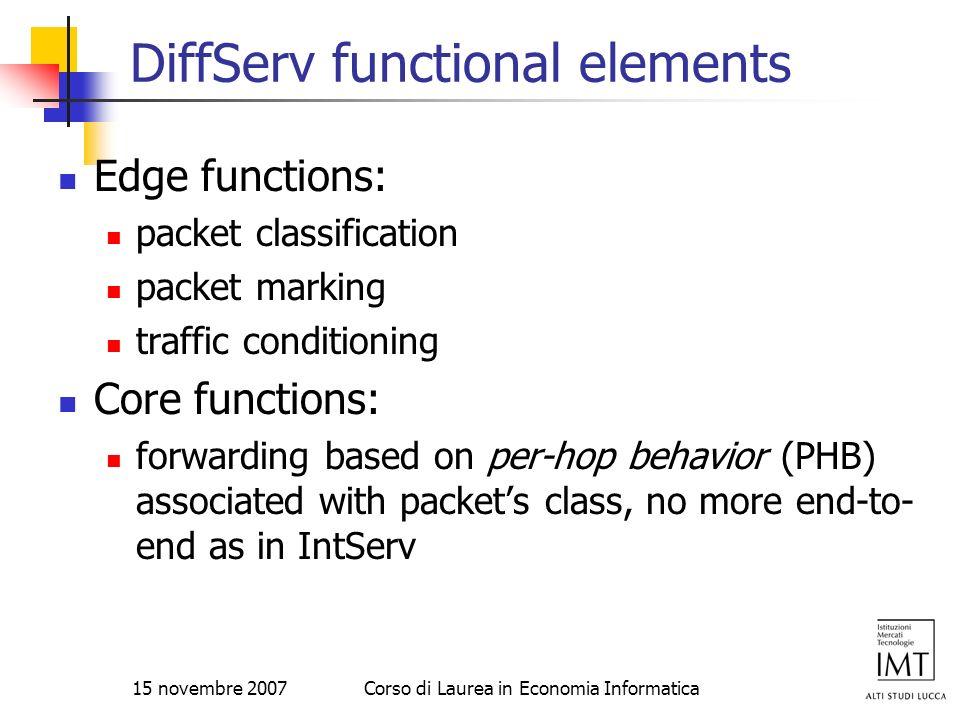 15 novembre 2007Corso di Laurea in Economia Informatica DiffServ functional elements Edge functions: packet classification packet marking traffic cond