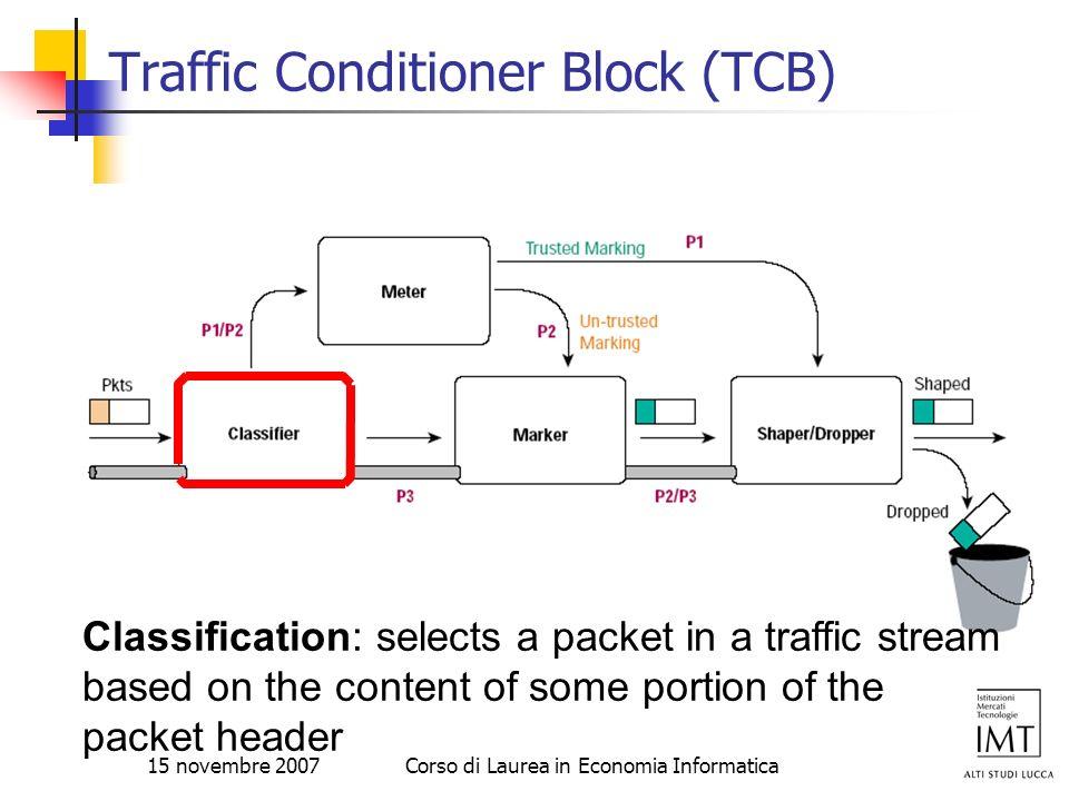 15 novembre 2007Corso di Laurea in Economia Informatica Traffic Conditioner Block (TCB) Classification: selects a packet in a traffic stream based on
