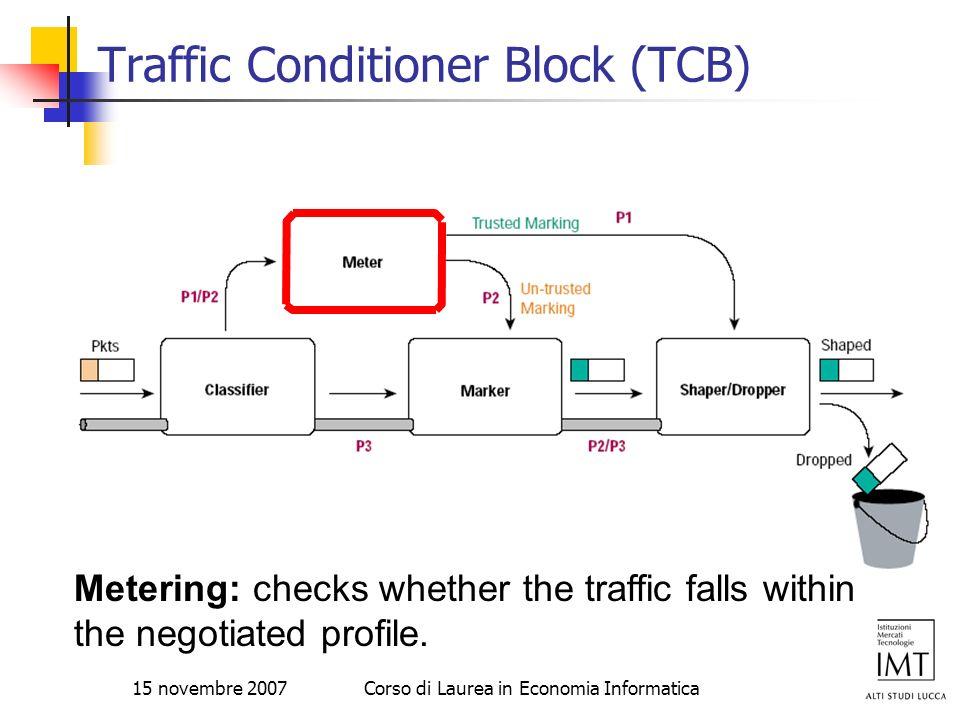 15 novembre 2007Corso di Laurea in Economia Informatica Traffic Conditioner Block (TCB) Metering: checks whether the traffic falls within the negotiat