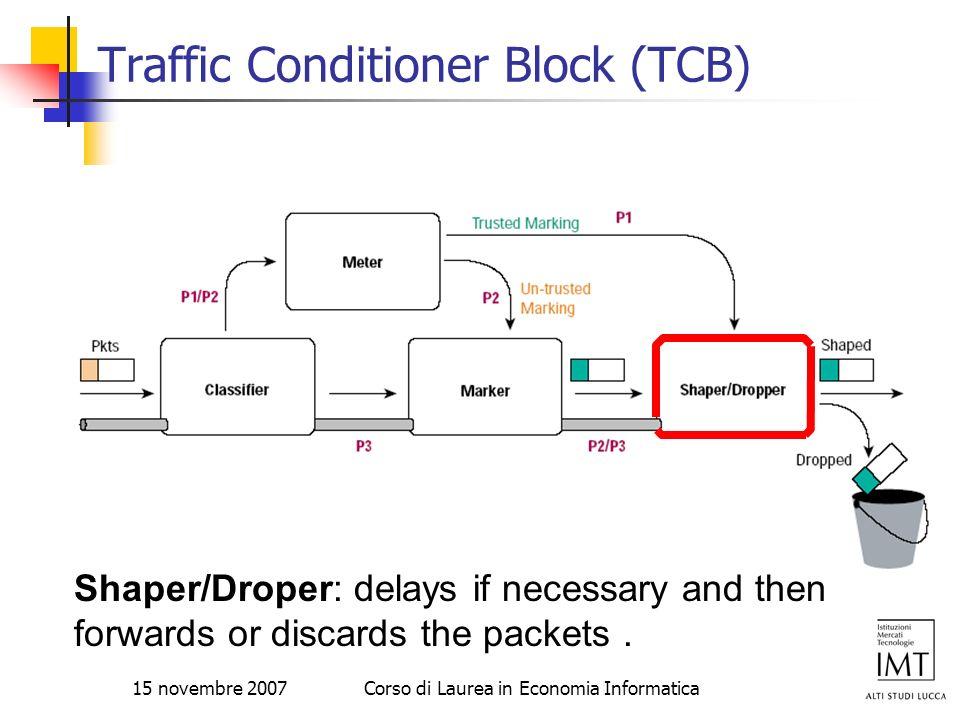 15 novembre 2007Corso di Laurea in Economia Informatica Traffic Conditioner Block (TCB) Shaper/Droper: delays if necessary and then forwards or discar