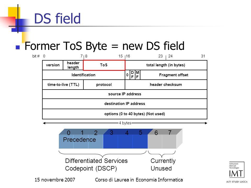 15 novembre 2007Corso di Laurea in Economia Informatica DS field Former ToS Byte = new DS field 0 1 2 3 4 5 6 7 Precedence Currently Unused Differenti