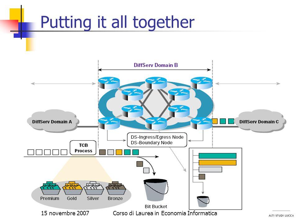 15 novembre 2007Corso di Laurea in Economia Informatica Putting it all together