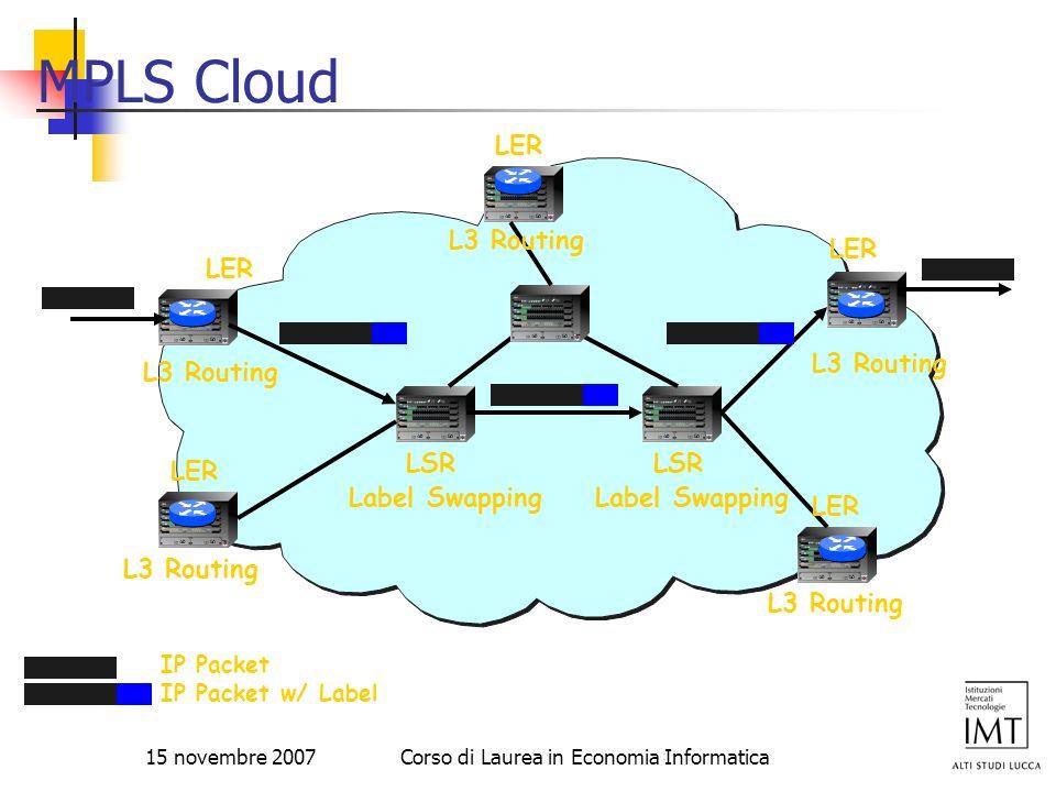 15 novembre 2007Corso di Laurea in Economia Informatica MPLS Cloud LSR LER LSR LER IP Packet IP Packet w/ Label L3 Routing Label Swapping LER L3 Routi